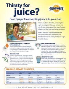 Four Tips for Incorporating Juice Into Your Diet