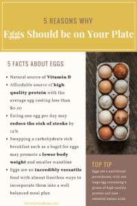 5 Reasons Why Eggs Should be on Your Plate This Month