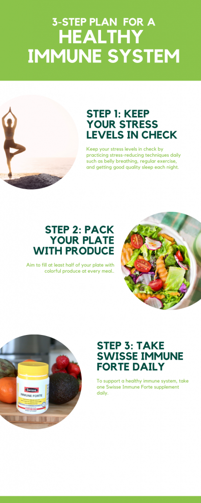 3-Step plan for a healthy immune system boost immune system naturally